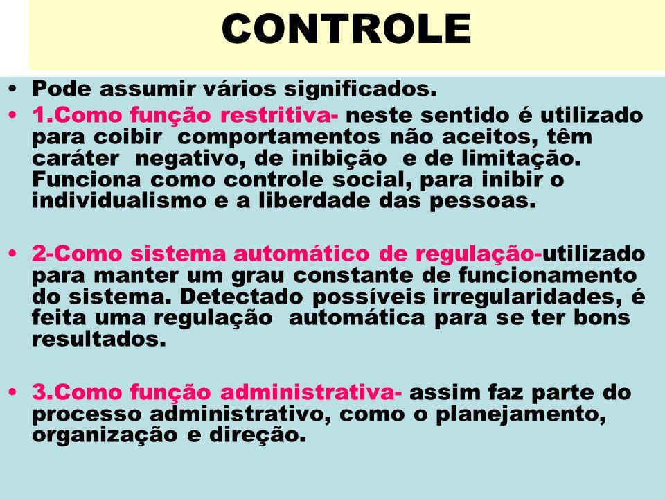 CONTROLE Pode assumir vários significados. 1.Como função restritiva- neste sentido é utilizado para coibir comportamentos não aceitos, têm caráter neg