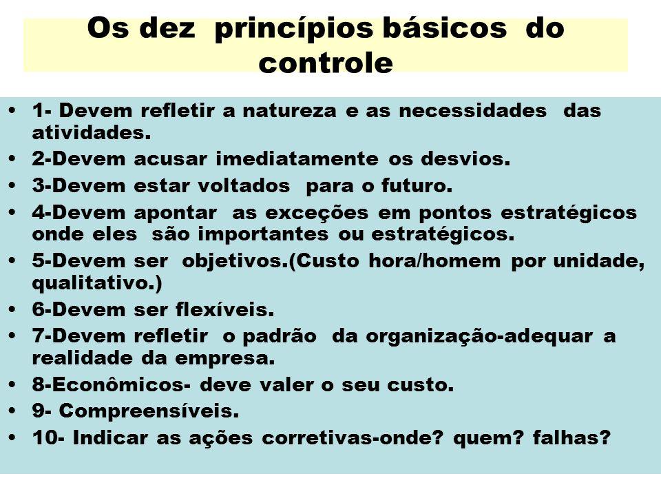 Os dez princípios básicos do controle 1- Devem refletir a natureza e as necessidades das atividades. 2-Devem acusar imediatamente os desvios. 3-Devem