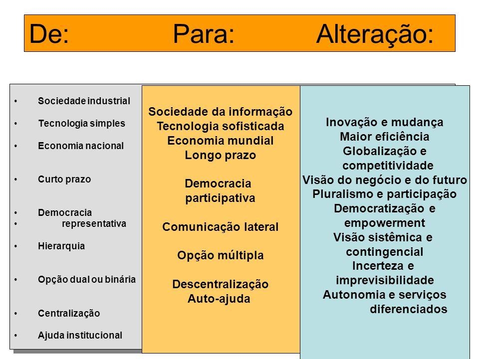 De:Para:Alteração: Sociedade industrial Tecnologia simples Economia nacional Curto prazo Democracia representativa Hierarquia Opção dual ou binária Ce