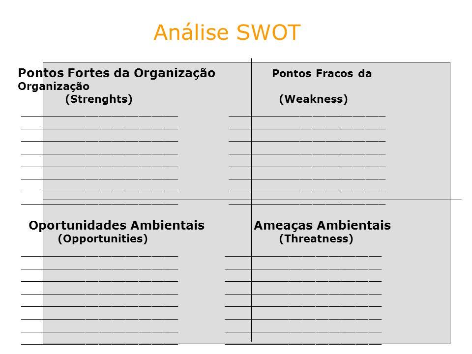Análise SWOT Pontos Fortes da Organização Pontos Fracos da Organização (Strenghts) (Weakness) ________________________ ________________________ Oportu