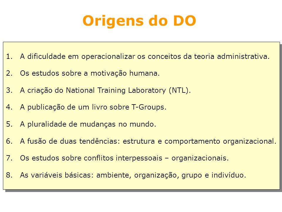 Origens do DO 1.A dificuldade em operacionalizar os conceitos da teoria administrativa. 2.Os estudos sobre a motivação humana. 3.A criação do National