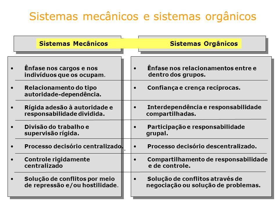 Sistemas mecânicos e sistemas orgânicos Ênfase nos cargos e nos indivíduos que os ocupam. Relacionamento do tipo autoridade-dependência. Rígida adesão