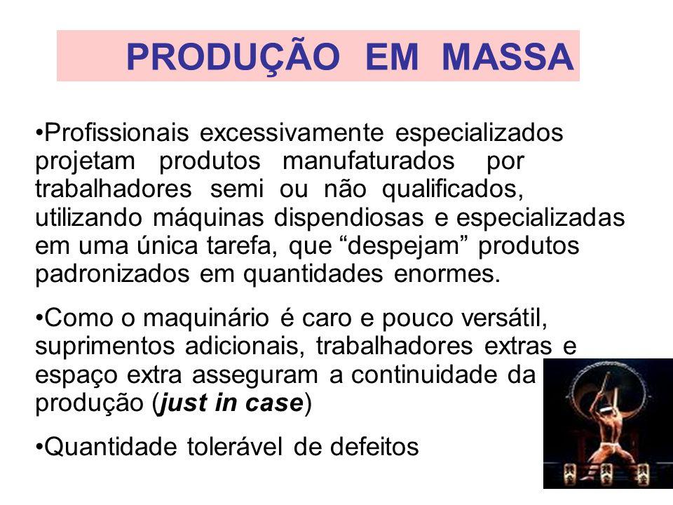 Profissionais excessivamente especializados projetam produtos manufaturados por trabalhadores semi ou não qualificados, utilizando máquinas dispendios