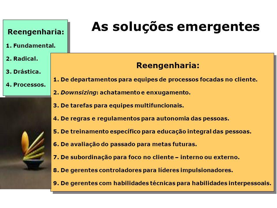 As soluções emergentes Reengenharia: 1. Fundamental. 2. Radical. 3. Drástica. 4. Processos. Reengenharia: 1. Fundamental. 2. Radical. 3. Drástica. 4.