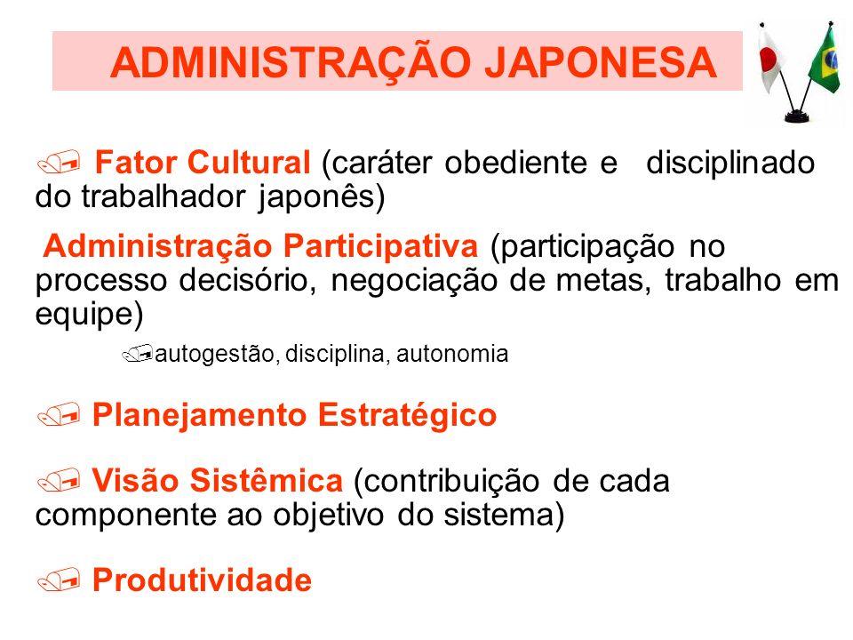 Fator Cultural (caráter obediente e disciplinado do trabalhador japonês) Administração Participativa (participação no processo decisório, negociação d