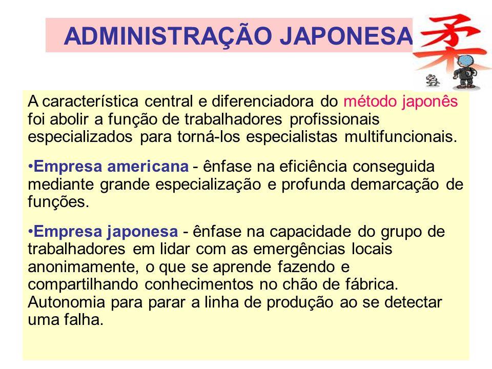 A característica central e diferenciadora do método japonês foi abolir a função de trabalhadores profissionais especializados para torná-los especiali