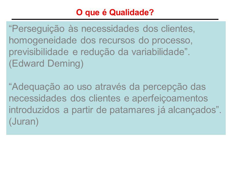 O que é Qualidade? Perseguição às necessidades dos clientes, homogeneidade dos recursos do processo, previsibilidade e redução da variabilidade. (Edwa