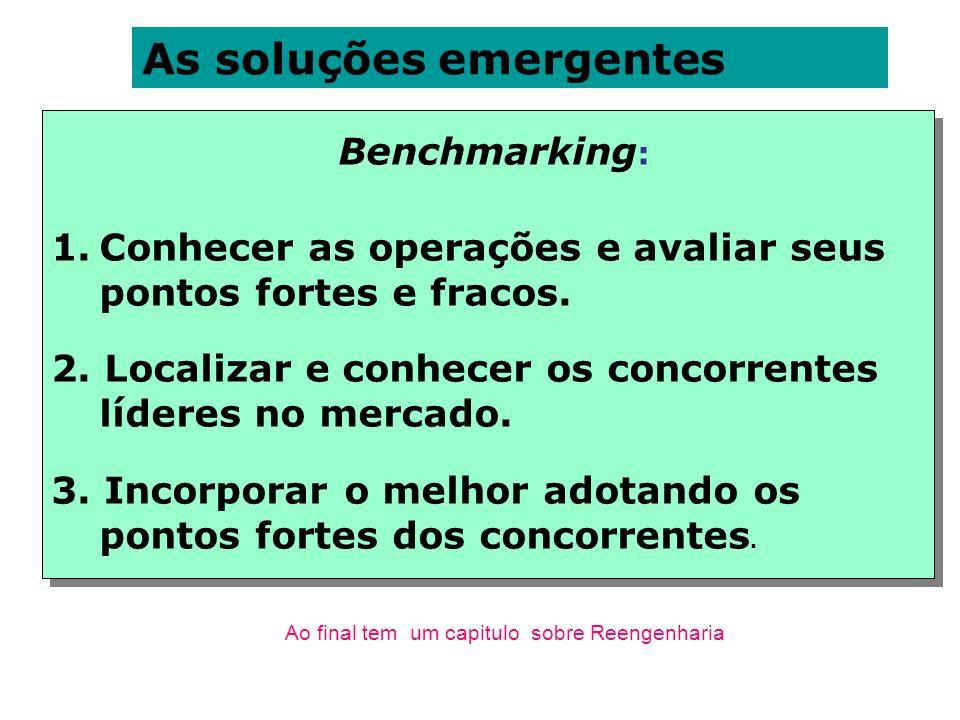 As soluções emergentes Benchmarking : 1.Conhecer as operações e avaliar seus pontos fortes e fracos. 2. Localizar e conhecer os concorrentes líderes n
