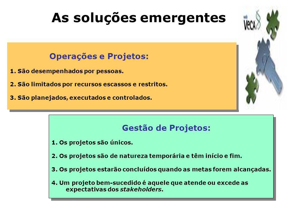 As soluções emergentes Operações e Projetos: 1. São desempenhados por pessoas. 2. São limitados por recursos escassos e restritos. 3. São planejados,