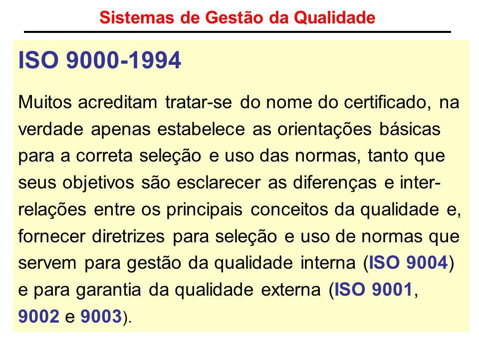 Sistemas de Gestão da Qualidade ISO 9000-1994 Muitos acreditam tratar-se do nome do certificado, na verdade apenas estabelece as orientações básicas p