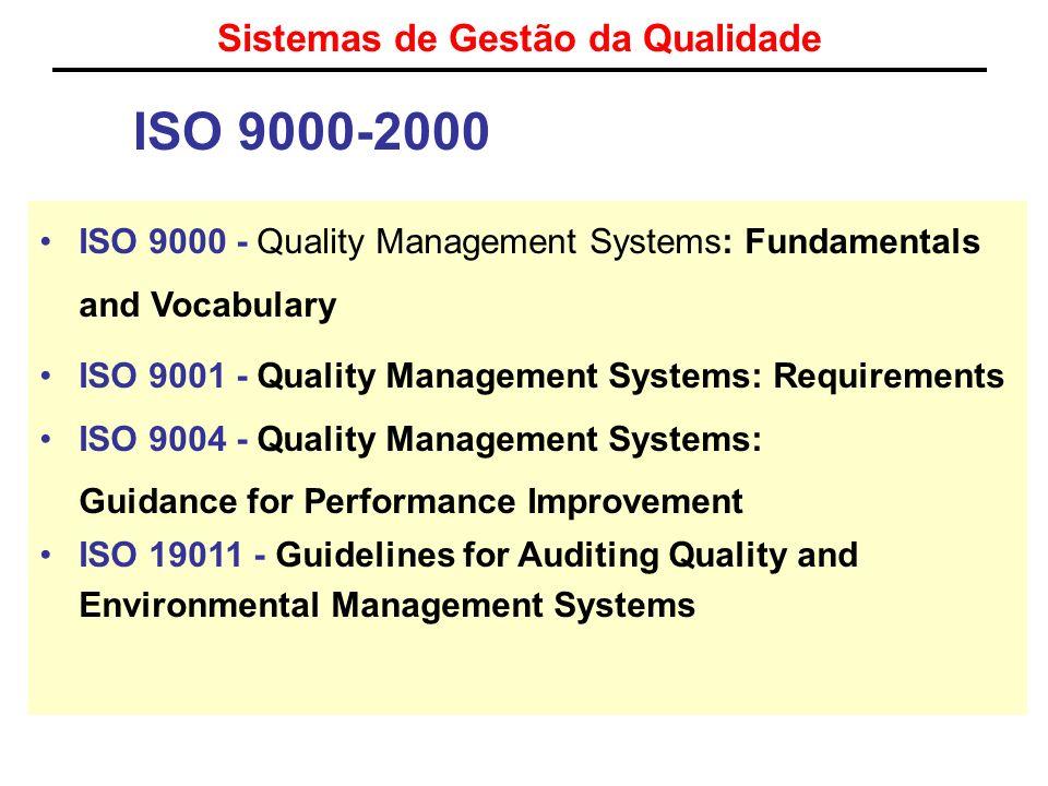 Sistemas de Gestão da Qualidade ISO 9000-2000 ISO 9000 - Quality Management Systems: Fundamentals and Vocabulary ISO 9001 - Quality Management Systems