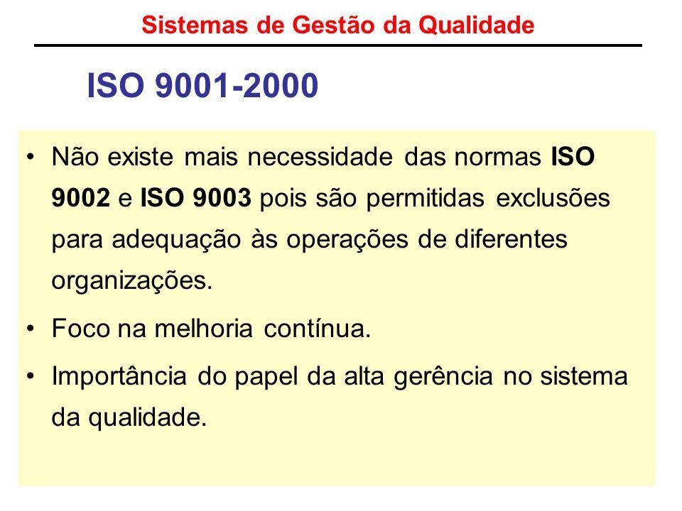 Sistemas de Gestão da Qualidade ISO 9001-2000 Não existe mais necessidade das normas ISO 9002 e ISO 9003 pois são permitidas exclusões para adequação