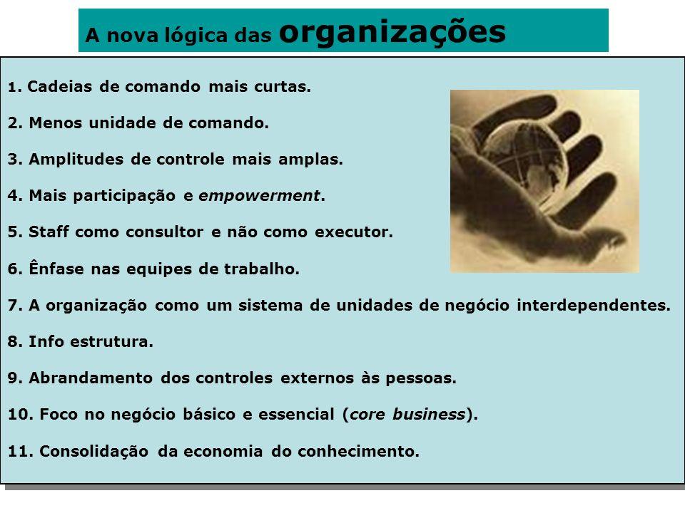 A nova lógica das organizações 1. Cadeias de comando mais curtas. 2. Menos unidade de comando. 3. Amplitudes de controle mais amplas. 4. Mais particip