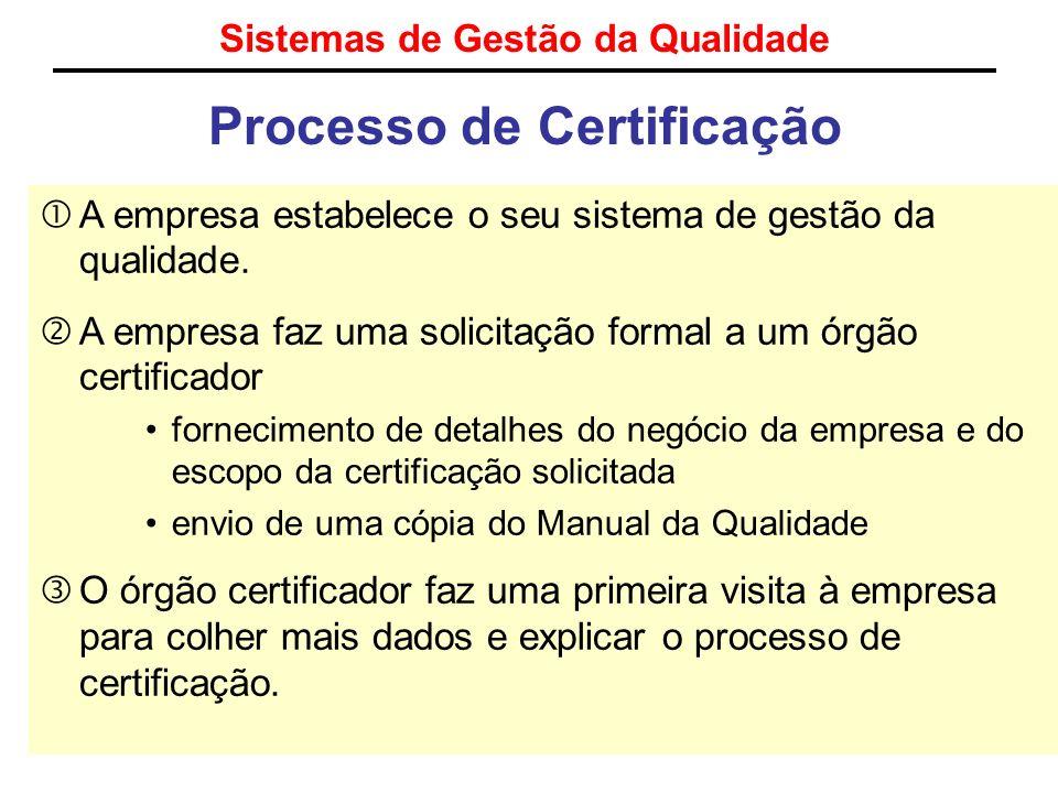 Sistemas de Gestão da Qualidade Processo de Certificação A empresa estabelece o seu sistema de gestão da qualidade. A empresa faz uma solicitação form