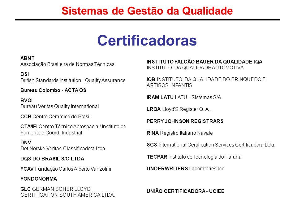 Sistemas de Gestão da Qualidade Certificadoras ABNT Associação Brasileira de Normas Técnicas BSI British Standards Institution - Quality Assurance Bur