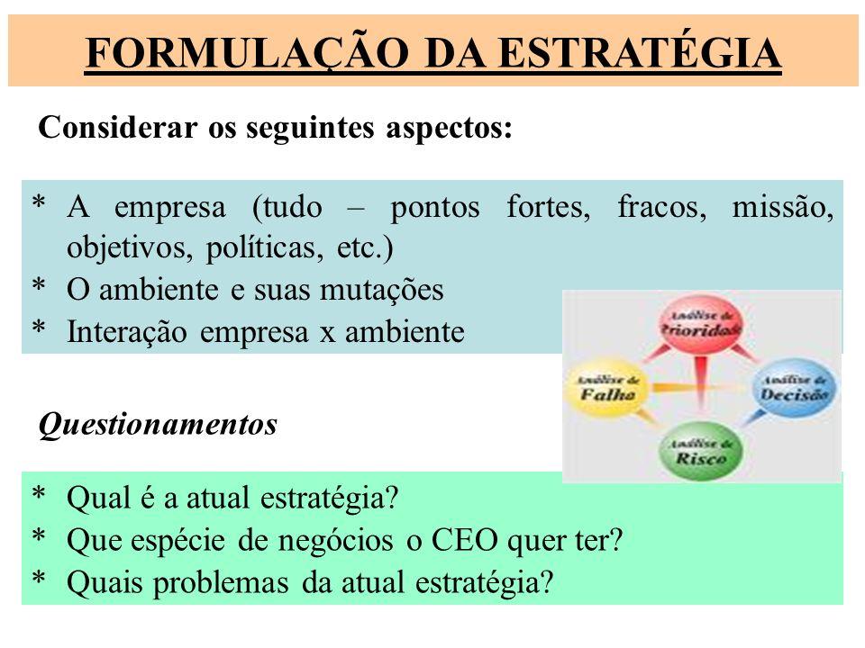 FORMULAÇÃO DA ESTRATÉGIA Considerar os seguintes aspectos: *A empresa (tudo – pontos fortes, fracos, missão, objetivos, políticas, etc.) * O ambiente