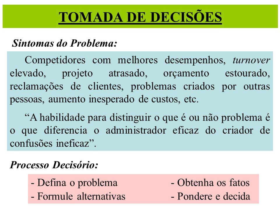 TOMADA DE DECISÕES Sintomas do Problema: Competidores com melhores desempenhos, turnover elevado, projeto atrasado, orçamento estourado, reclamações d