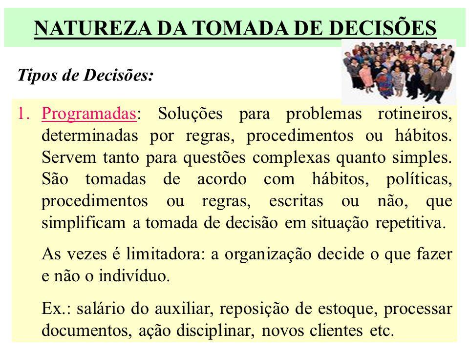 NATUREZA DA TOMADA DE DECISÕES Tipos de Decisões: 1.Programadas: Soluções para problemas rotineiros, determinadas por regras, procedimentos ou hábitos
