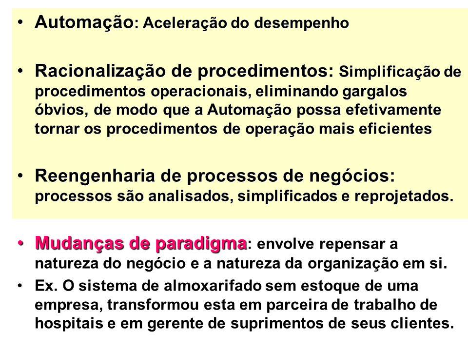 Automação : Aceleração do desempenhoAutomação : Aceleração do desempenho Racionalização de procedimentos: Simplificação de procedimentos operacionais,