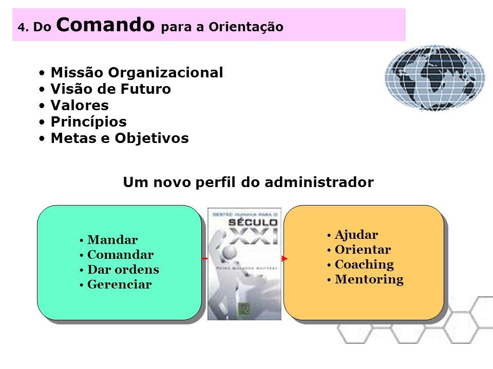 4. Do Comando para a Orientação Um novo perfil do administrador Missão Organizacional Visão de Futuro Valores Princípios Metas e Objetivos Mandar Coma