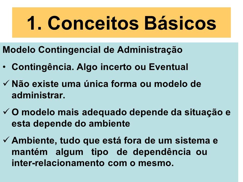 1. Conceitos Básicos Modelo Contingencial de Administração Contingência. Algo incerto ou Eventual Não existe uma única forma ou modelo de administrar.