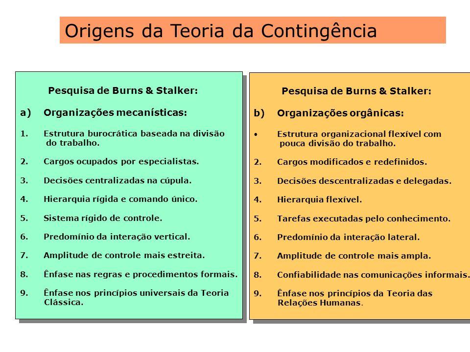 Origens da Teoria da Contingência Pesquisa de Burns & Stalker: a)Organizações mecanísticas: 1.Estrutura burocrática baseada na divisão do trabalho. 2.