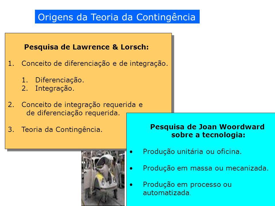 Origens da Teoria da Contingência Pesquisa de Lawrence & Lorsch: 1.Conceito de diferenciação e de integração. 1.Diferenciação. 2.Integração. 2.Conceit