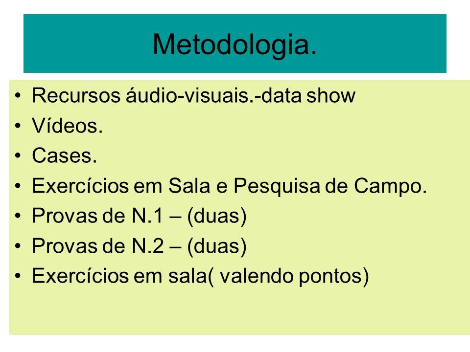 Metodologia. Recursos áudio-visuais.-data show Vídeos. Cases. Exercícios em Sala e Pesquisa de Campo. Provas de N.1 – (duas) Provas de N.2 – (duas) Ex