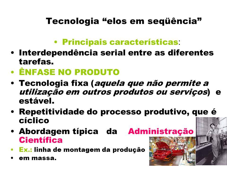Tecnologia elos em seqüência Principais características : Interdependência serial entre as diferentes tarefas. ÊNFASE NO PRODUTO Tecnologia fixa (aque