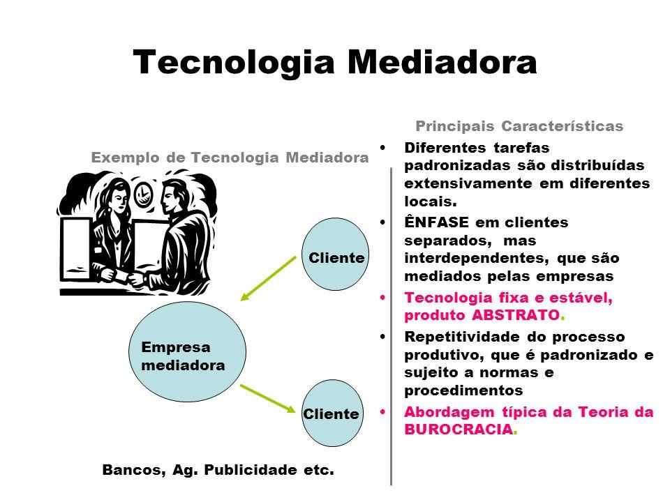 Tecnologia Mediadora Principais Características Diferentes tarefas padronizadas são distribuídas extensivamente em diferentes locais. ÊNFASE em client