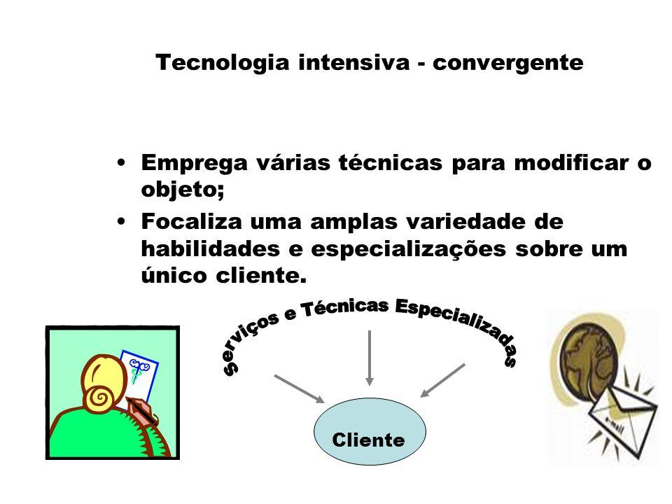 Tecnologia intensiva - convergente Emprega várias técnicas para modificar o objeto; Focaliza uma amplas variedade de habilidades e especializações sob