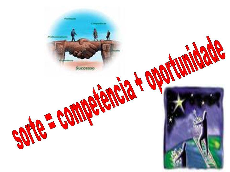 CONTEXTO TEÓRICO ATUAL DA ADMINISTRAÇÃO. As Competências Duráveis do Administrador