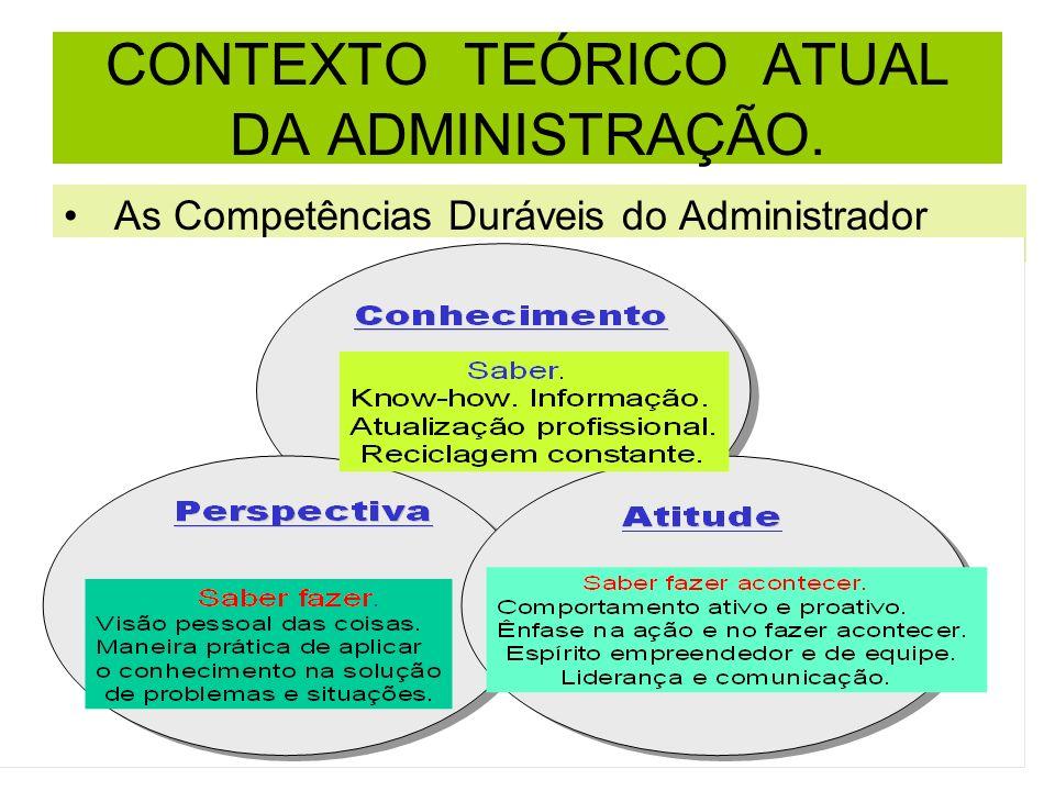 As Competências Pessoais do Administrador Conceituais Habilidades Humanas Habilidades Técnicas Conhecimento (Saber) Conhecimento (Saber) + Perspectiva (Saber Fazer Atitude (Saber Fazer Acontecer) = Sucesso Profissional