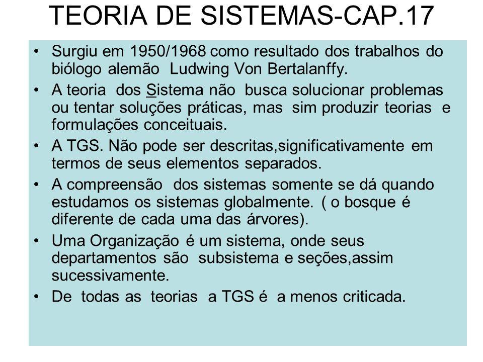 TEORIA DE SISTEMAS-CAP.17 Surgiu em 1950/1968 como resultado dos trabalhos do biólogo alemão Ludwing Von Bertalanffy. A teoria dos Sistema não busca s