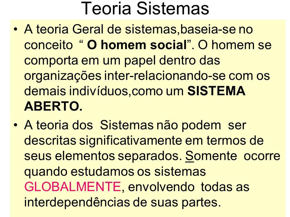Teoria Sistemas A teoria Geral de sistemas,baseia-se no conceito O homem social. O homem se comporta em um papel dentro das organizações inter-relacio