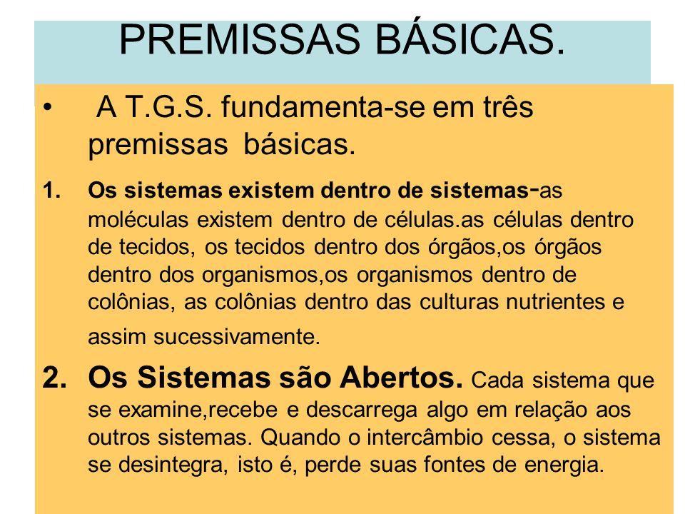 PREMISSAS BÁSICAS. A T.G.S. fundamenta-se em três premissas básicas. 1.Os sistemas existem dentro de sistemas - as moléculas existem dentro de células