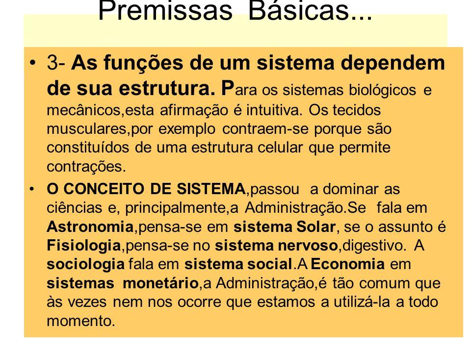 Premissas Básicas... 3- As funções de um sistema dependem de sua estrutura. P ara os sistemas biológicos e mecânicos,esta afirmação é intuitiva. Os te