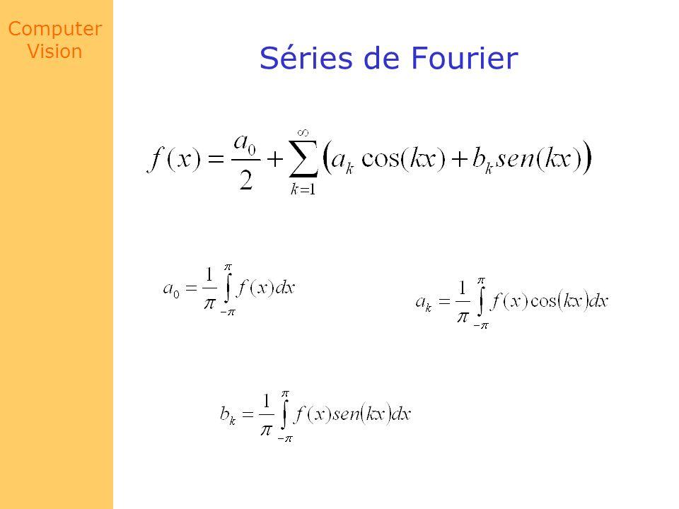 Computer Vision Séries de Fourier