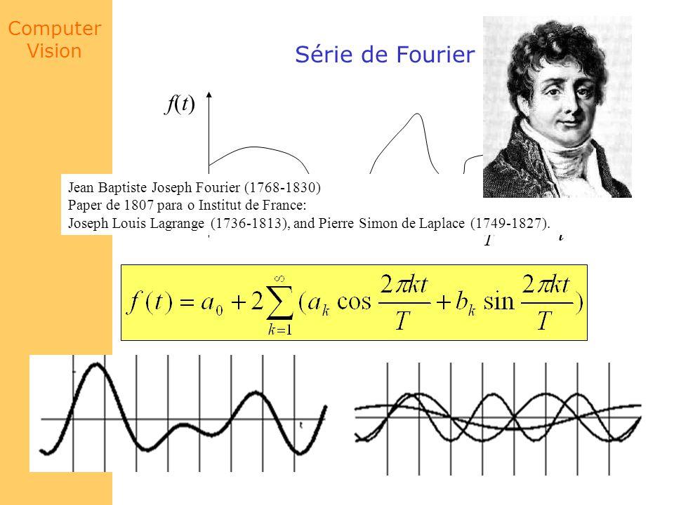 Computer Vision Série de Fourier t f(t)f(t) 0 T Jean Baptiste Joseph Fourier (1768-1830) Paper de 1807 para o Institut de France: Joseph Louis Lagrang
