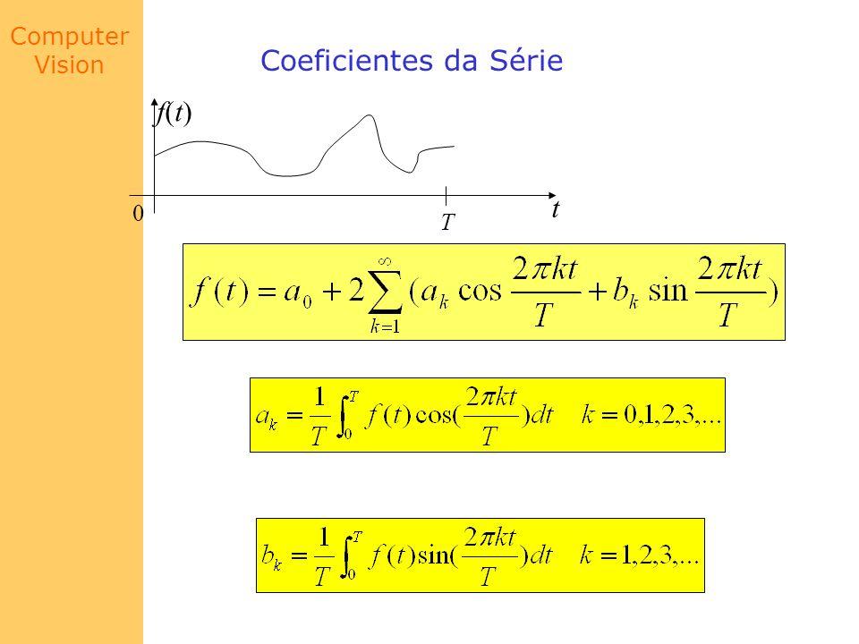 Computer Vision Coeficientes da Série t f(t)f(t) 0 T