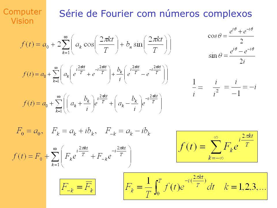 Computer Vision Série de Fourier com números complexos
