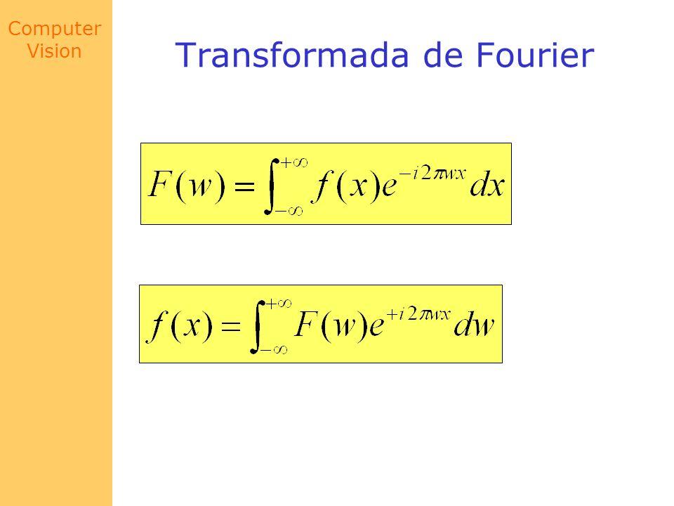 Computer Vision Transformada de Fourier