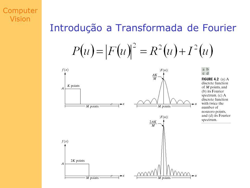 Computer Vision Introdução a Transformada de Fourier