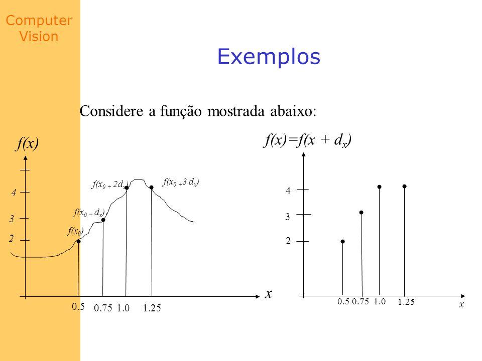 Computer Vision Exemplos Considere a função mostrada abaixo: f(x) 2 f(x 0 ) f(x 0 + d x ) f(x 0 + 2d x ) f(x 0 + 3 d x ) x 3 4 0.5 0.751.01.25 x f(x)=