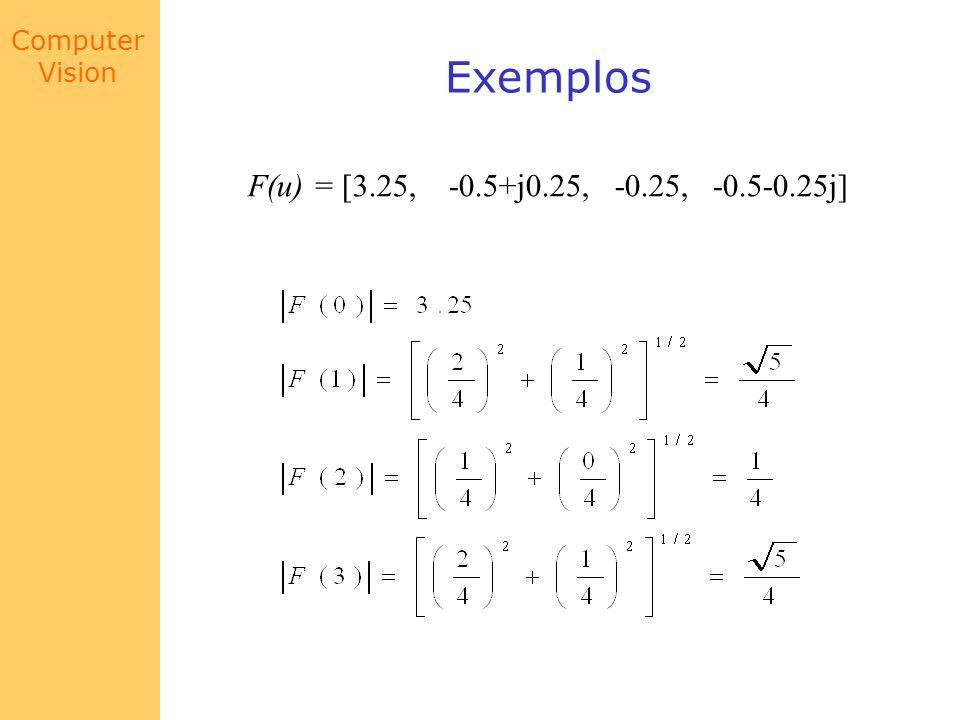 Computer Vision Exemplos F(u) = [3.25, -0.5+j0.25, -0.25, -0.5-0.25j]