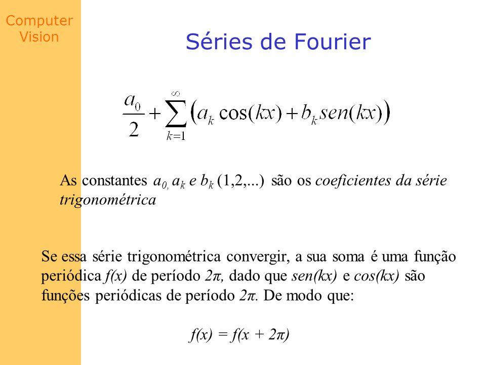 Computer Vision Séries de Fourier As constantes a 0, a k e b k (1,2,...) são os coeficientes da série trigonométrica Se essa série trigonométrica conv
