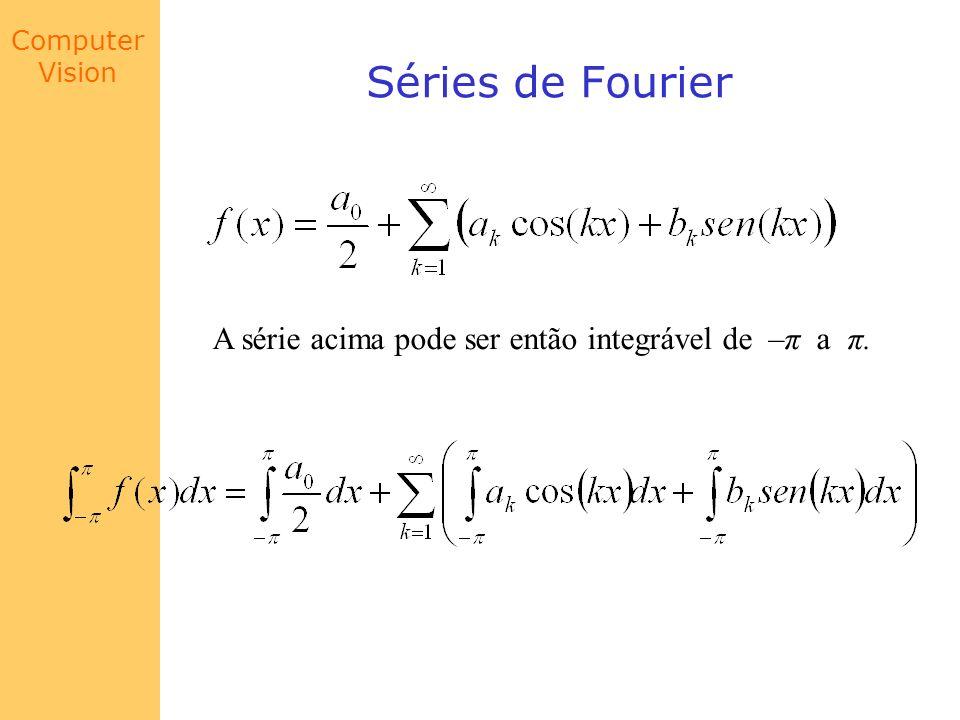 Computer Vision Séries de Fourier A série acima pode ser então integrável de –π a π.