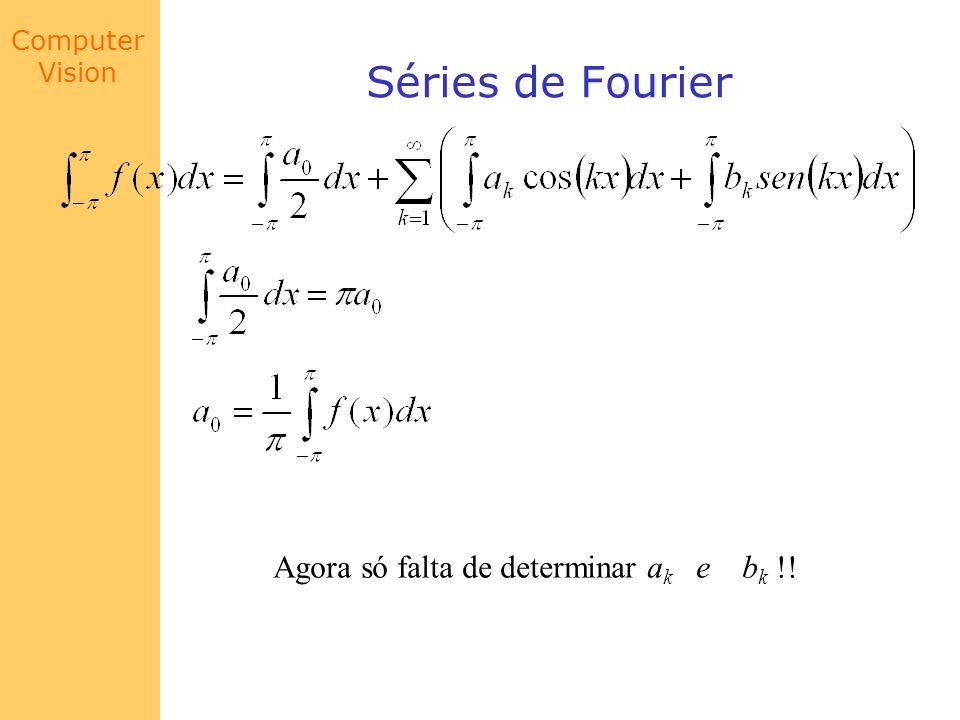 Computer Vision Séries de Fourier Agora só falta de determinar a k e b k !!