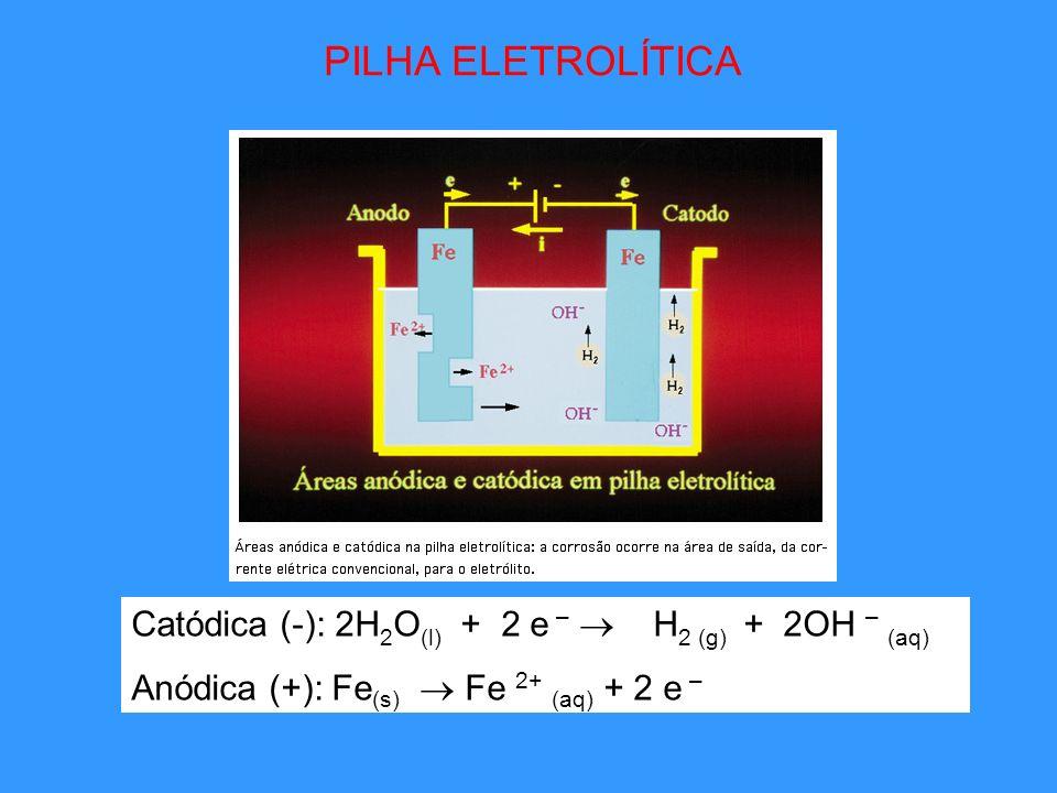 Catódica (-): 2H 2 O (l) + 2 e – H 2 (g) + 2OH – (aq) Anódica (+): Fe (s) Fe 2+ (aq) + 2 e – PILHA ELETROLÍTICA