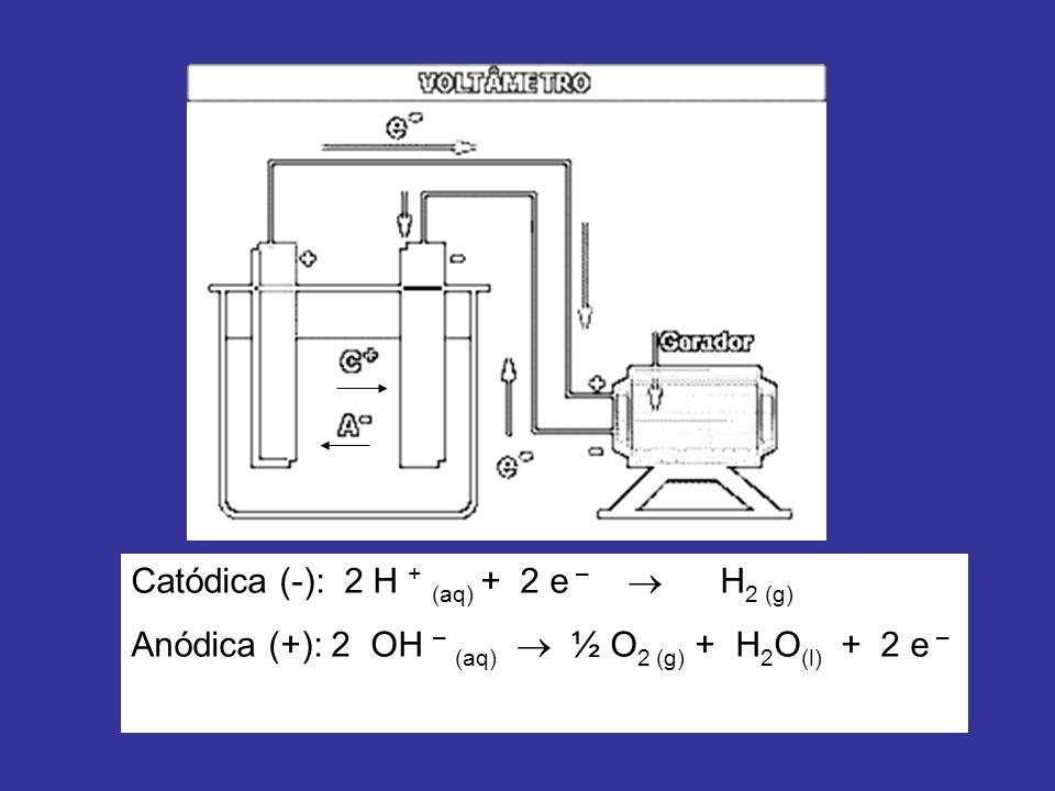 Catódica (-): 2 H + (aq) + 2 e – H 2 (g) Anódica (+): 2 OH – (aq) ½ O 2 (g) + H 2 O (l) + 2 e –